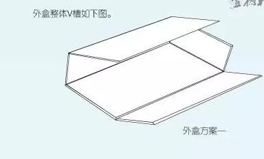 drawer paper box design