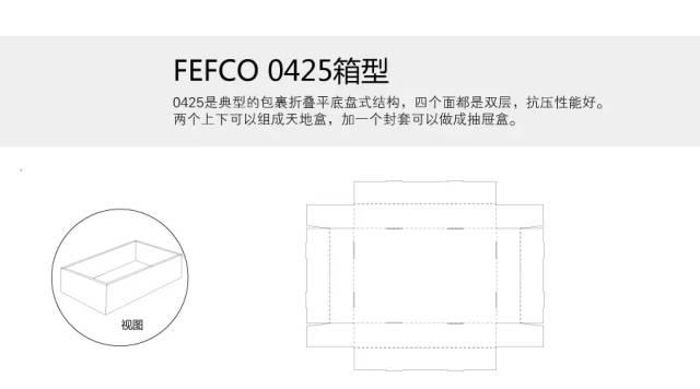led bulb packaging box design