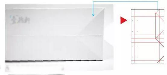 product paper boxes