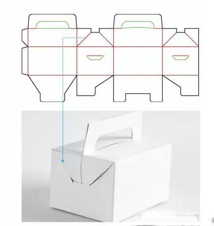 product packaging boxes custom
