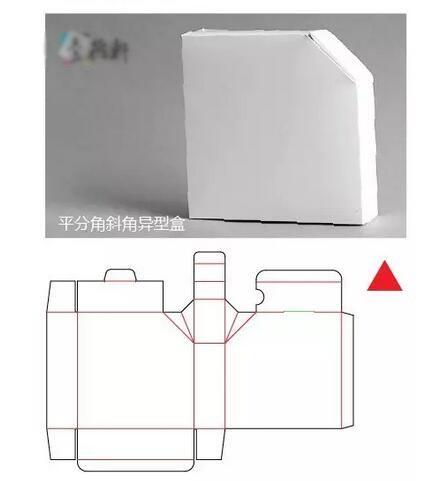 custom product packaging design